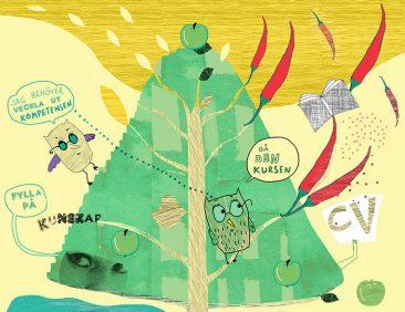 En Illustration av Kati Mets om kompetensutveckling till Tidningen Vision, nya magasinet